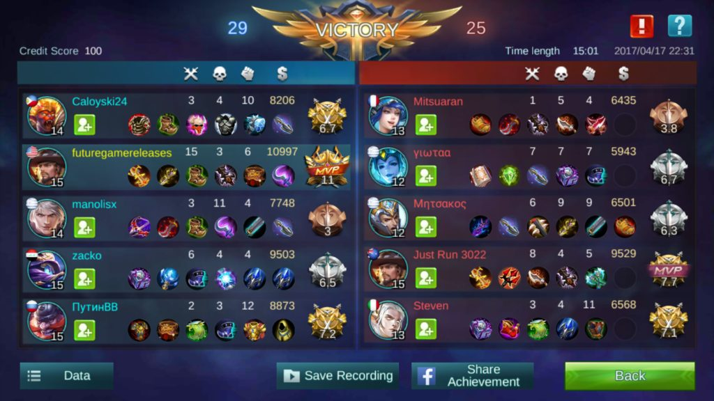 yi sun-shin build guide