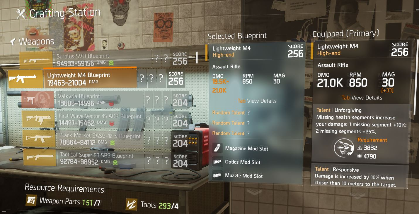 Photo of The Division: Time to Get The Lightweight M4 Blueprint
