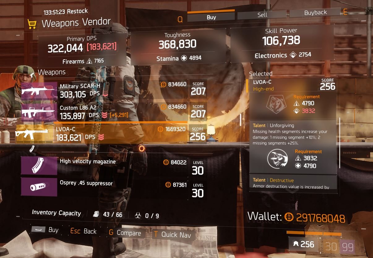 The division time to get the lightweight m4 blueprint fgr lvoa c wolves den malvernweather Image collections