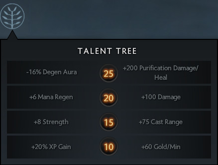 Dota 2 Omniknight Talents