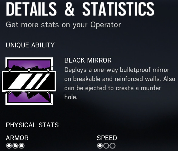 Mira's black mirror