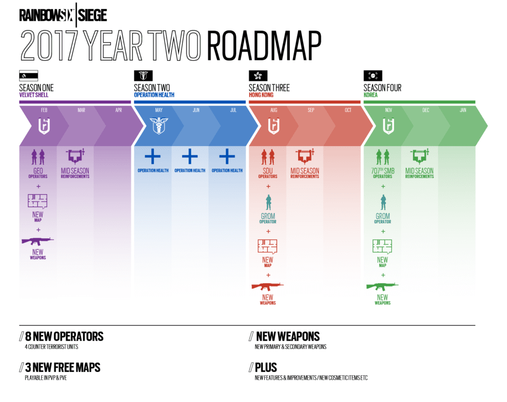 Rainbow Six Siege Operations Roadmap