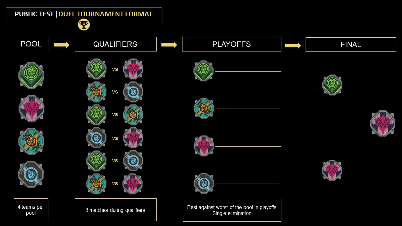 for honor matchmaking not fair