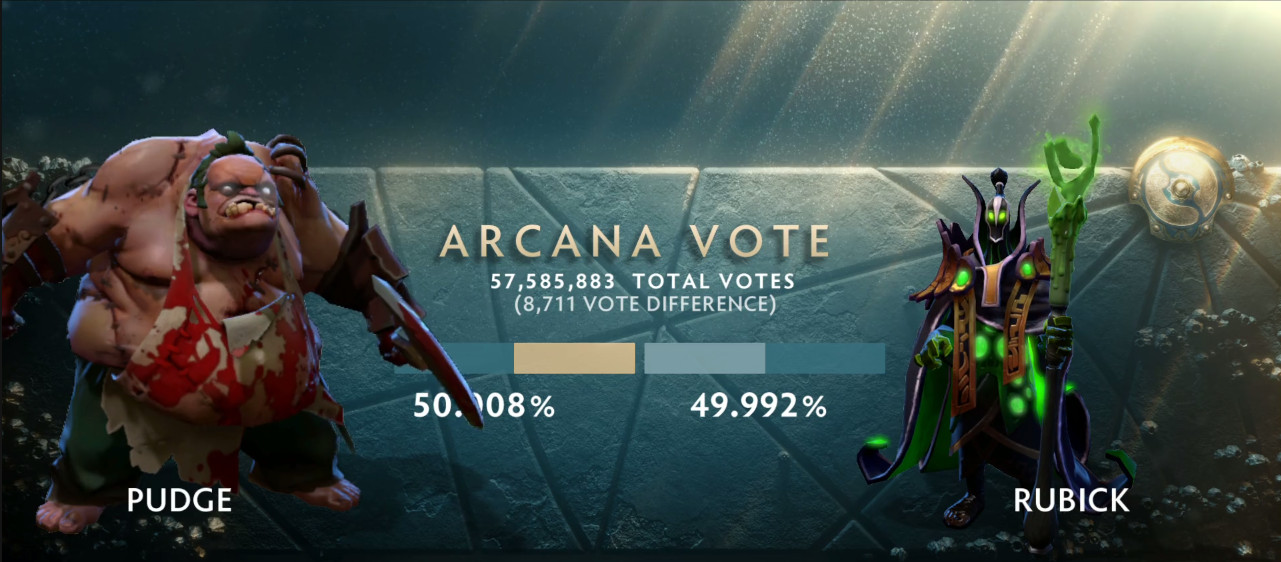 Photo of Pudge Will Receive the Next Dota 2 Arcana Thanks to The Compendium Votes