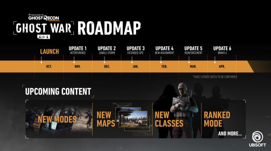 Photo of Ghost Recon Wildlands Free Interference Brings New PvP Features, Game Mode and Five Maps