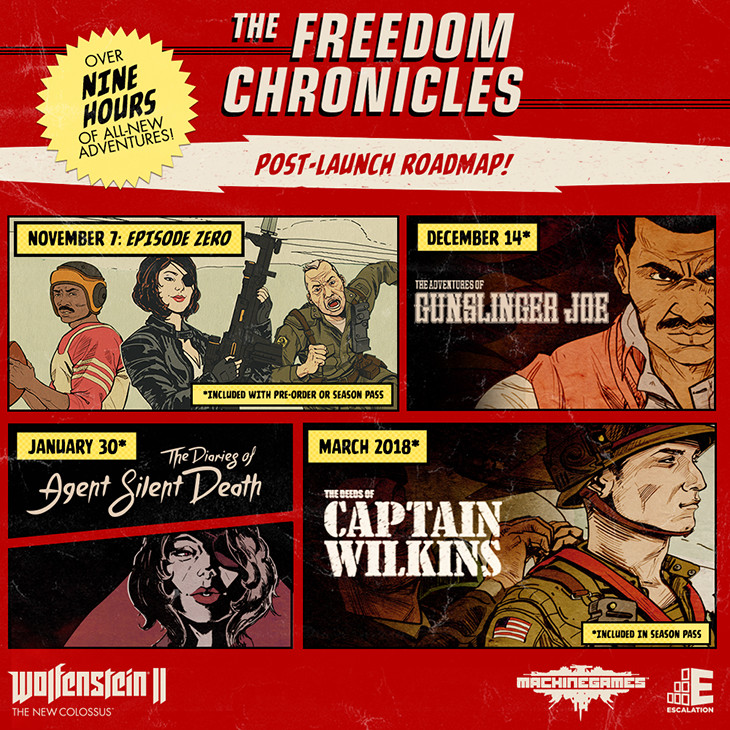 Photo of Wolfenstein 2: The New Colossus Freedom Chronicles Season Pass and  DLC packs Revealed