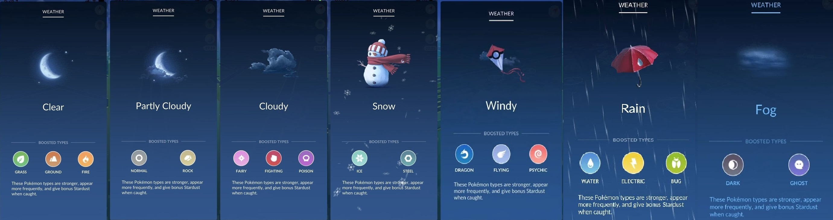 Photo of How to Get the Best out of the Dynamic Weather System in Pokemon Go