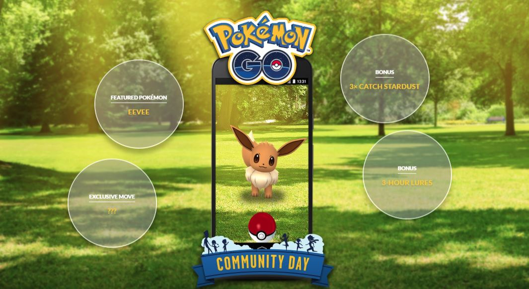 Photo of Pokemon Go Eevee Community Day 100 IV Chart