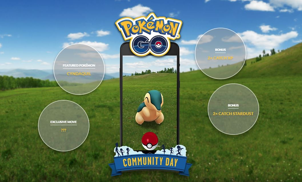 Photo of Update Pokemon Go November Community Day Revealed, Shiny Assets Added