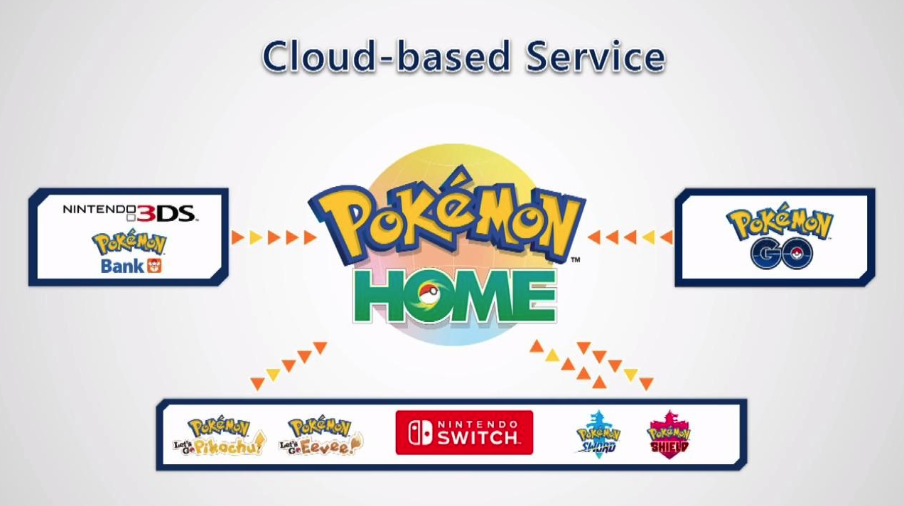 New Pokemon mobile games, apps and services announced