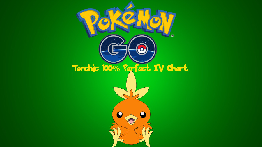 Photo of Pokemon Go May Community Day Torchic 100% Perfect IV CP Chart