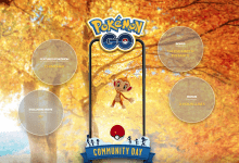 Photo of Pokemon Go November Community Day featuring Chimchar